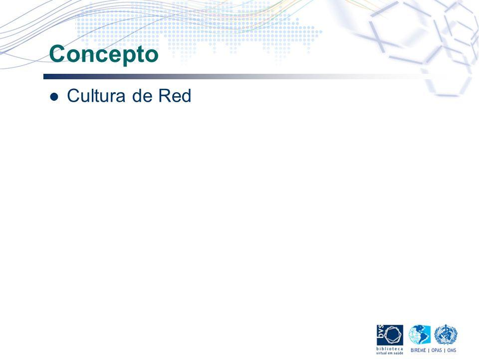 Concepto Cultura de Red