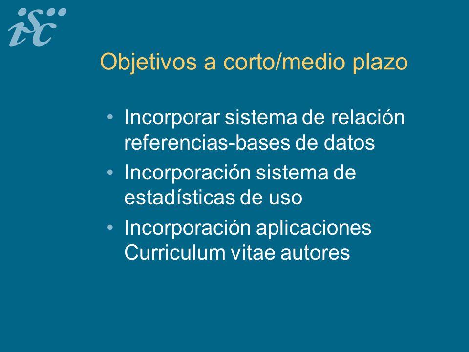 Objetivos a corto/medio plazo Incorporar sistema de relación referencias-bases de datos Incorporación sistema de estadísticas de uso Incorporación aplicaciones Curriculum vitae autores