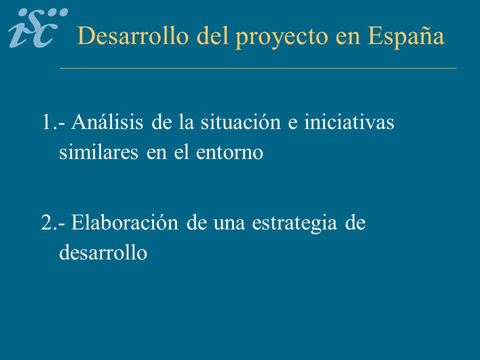 Desarrollo del proyecto en España 1.- Análisis de la situación e iniciativas similares en el entorno 2.- Elaboración de una estrategia de desarrollo