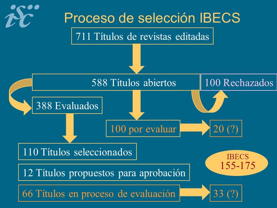 Proceso de selección IBECS 711 Títulos de revistas editadas 588 Títulos abiertos 110 Títulos seleccionados 388 Evaluados 100 por evaluar 12 Títulos propuestos para aprobación 66 Títulos en proceso de evaluación33 ( ) 100 Rechazados 20 ( ) 155-175 IBECS