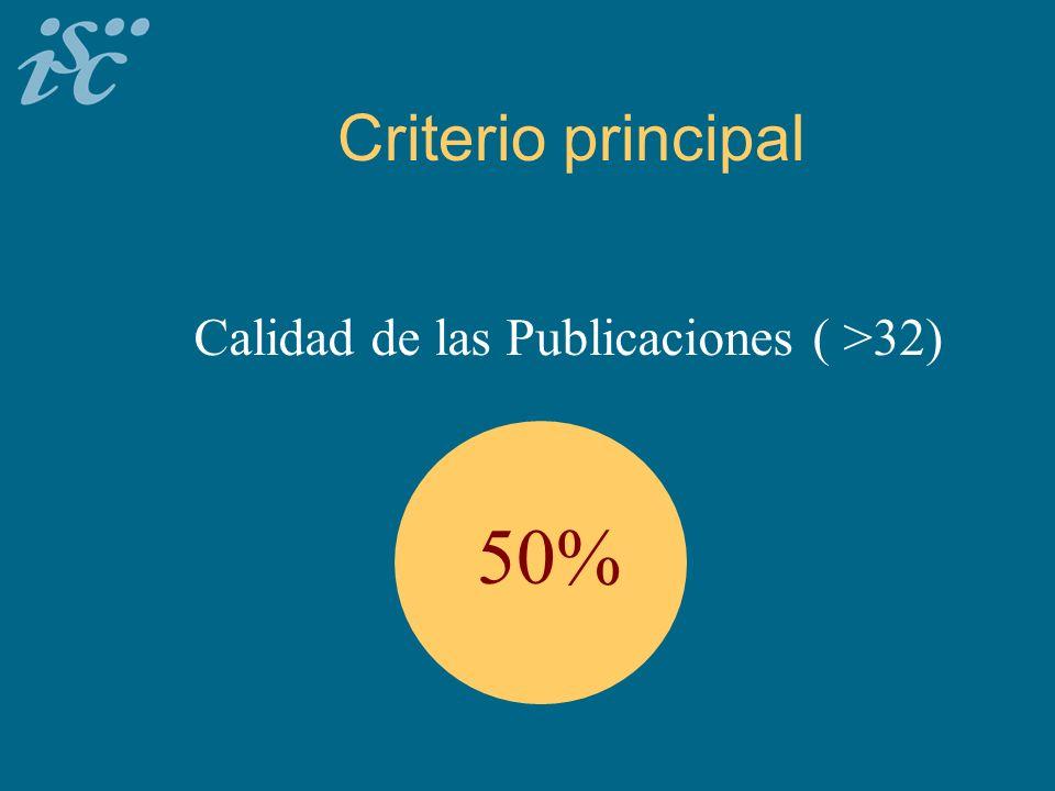 Criterio principal Calidad de las Publicaciones ( >32) 50%