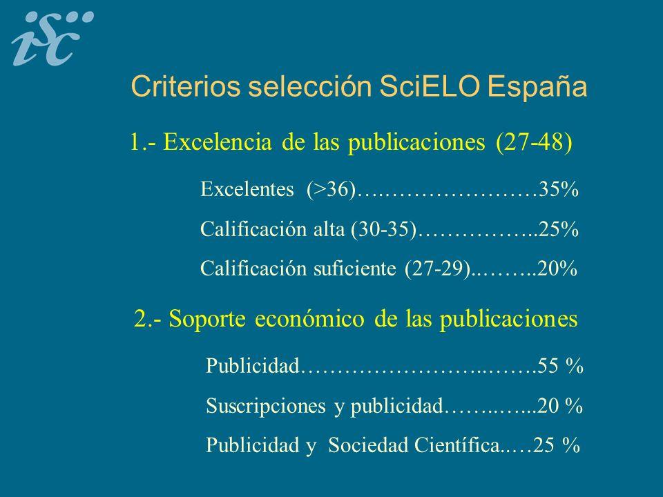 Criterios selección SciELO España Publicidad……………………..…….55 % Suscripciones y publicidad……..…...20 % Publicidad y Sociedad Científica..…25 % 2.- Soporte económico de las publicaciones 1.- Excelencia de las publicaciones (27-48) Excelentes (>36)….…………………35% Calificación alta (30-35)……………..25% Calificación suficiente (27-29)..……..20%