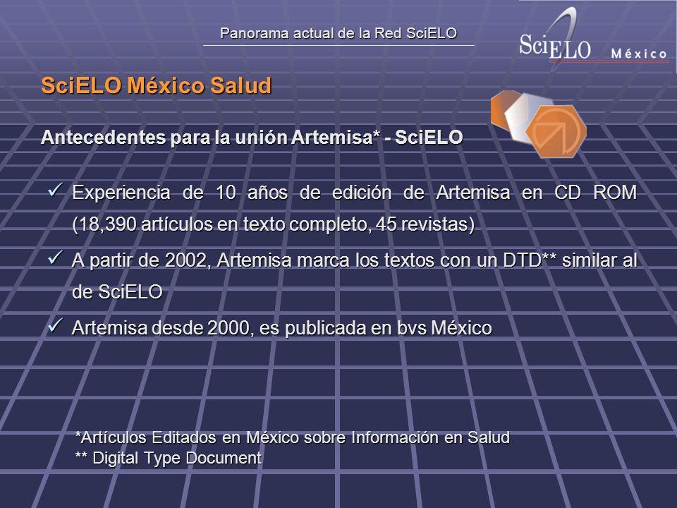 Panorama actual de la Red SciELO SciELO México Salud Antecedentes para la unión Artemisa* - SciELO Experiencia de 10 años de edición de Artemisa en CD ROM (18,390 artículos en texto completo, 45 revistas) Experiencia de 10 años de edición de Artemisa en CD ROM (18,390 artículos en texto completo, 45 revistas) A partir de 2002, Artemisa marca los textos con un DTD** similar al de SciELO A partir de 2002, Artemisa marca los textos con un DTD** similar al de SciELO Artemisa desde 2000, es publicada en bvs México Artemisa desde 2000, es publicada en bvs México *Artículos Editados en México sobre Información en Salud ** Digital Type Document