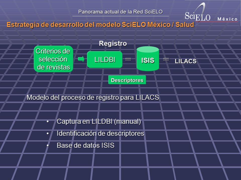 Panorama actual de la Red SciELO LILACS LILDBI = ISIS = Descriptores Registro Estrategia de desarrollo del modelo SciELO México / Salud Modelo del proceso de registro para LILACS Captura en LILDBI (manual)Captura en LILDBI (manual) Identificación de descriptoresIdentificación de descriptores Base de datos ISISBase de datos ISIS Criterios de selección de revistas