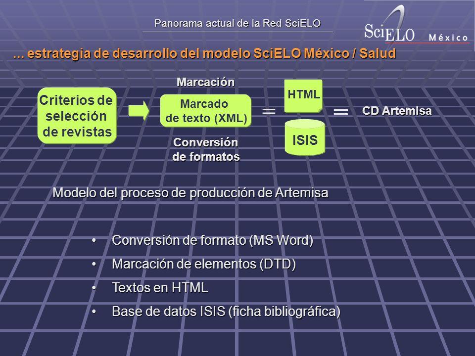 Panorama actual de la Red SciELO Modelo del proceso de producción de Artemisa Conversión de formato (MS Word)Conversión de formato (MS Word) Marcación de elementos (DTD)Marcación de elementos (DTD) Textos en HTMLTextos en HTML Base de datos ISIS (ficha bibliográfica)Base de datos ISIS (ficha bibliográfica) Conversión de formatos CD Artemisa Marcado de texto (XML) = =Marcación HTML Criterios de selección de revistas ISIS...