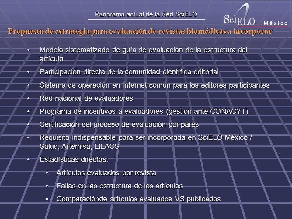 Panorama actual de la Red SciELO Propuesta de estrategia para evaluación de revistas biomédicas a incorporar Modelo sistematizado de guía de evaluació