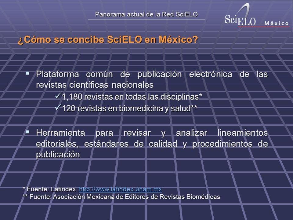 Panorama actual de la Red SciELO ¿Cómo se concibe SciELO en México? Plataforma común de publicación electrónica de las revistas científicas nacionales
