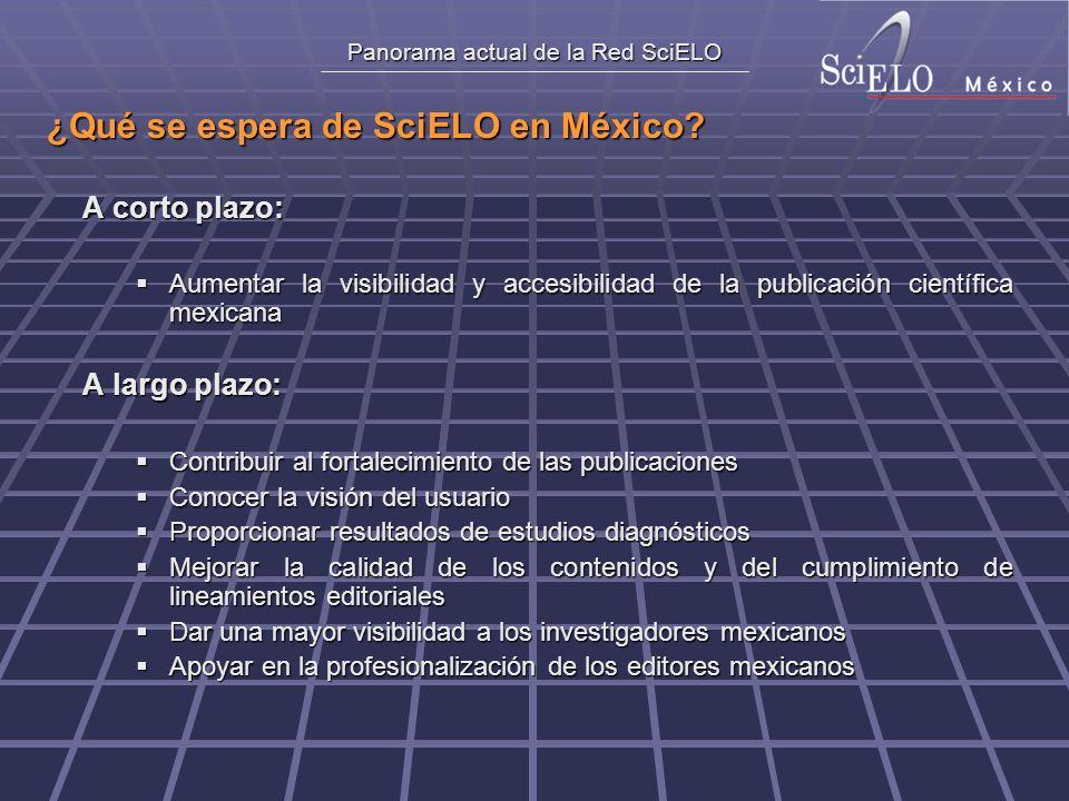 Panorama actual de la Red SciELO ¿Qué se espera de SciELO en México? A corto plazo: Aumentar la visibilidad y accesibilidad de la publicación científi