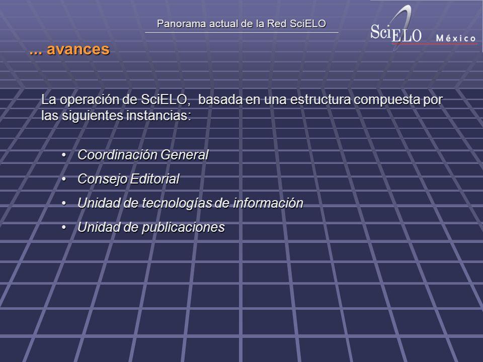 Panorama actual de la Red SciELO Coordinación GeneralCoordinación General Consejo EditorialConsejo Editorial Unidad de tecnologías de informaciónUnida