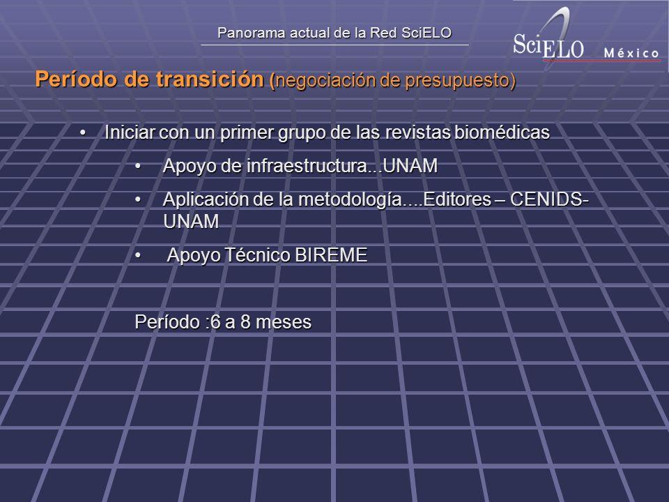 Panorama actual de la Red SciELO Período de transición (negociación de presupuesto) Iniciar con un primer grupo de las revistas biomédicasIniciar con