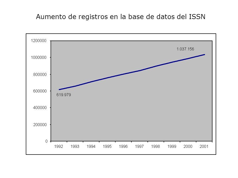 Aumento de registros de AL&C, España y Portugal en la base de datos del ISSN España Brasil Argentina Portugal México