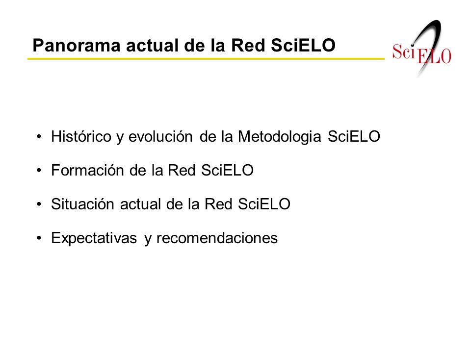 Histórico y evolución de la Metodologia SciELO Formación de la Red SciELO Situación actual de la Red SciELO Expectativas y recomendaciones