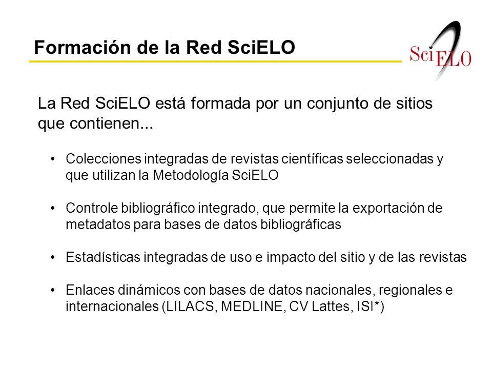 Colecciones integradas de revistas científicas seleccionadas y que utilizan la Metodología SciELO Controle bibliográfico integrado, que permite la exportación de metadatos para bases de datos bibliográficas Estadísticas integradas de uso e impacto del sitio y de las revistas Enlaces dinámicos con bases de datos nacionales, regionales e internacionales (LILACS, MEDLINE, CV Lattes, ISI*) Formación de la Red SciELO La Red SciELO está formada por un conjunto de sitios que contienen...