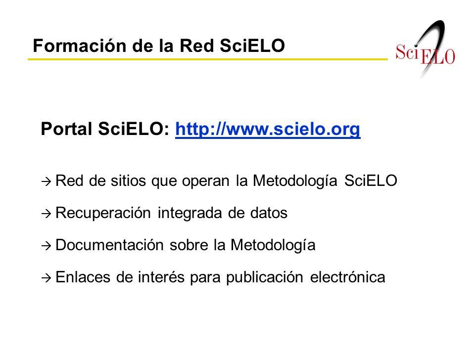 Formación de la Red SciELO Red de sitios que operan la Metodología SciELO Recuperación integrada de datos Documentación sobre la Metodología Enlaces de interés para publicación electrónica Portal SciELO: http://www.scielo.orghttp://www.scielo.org