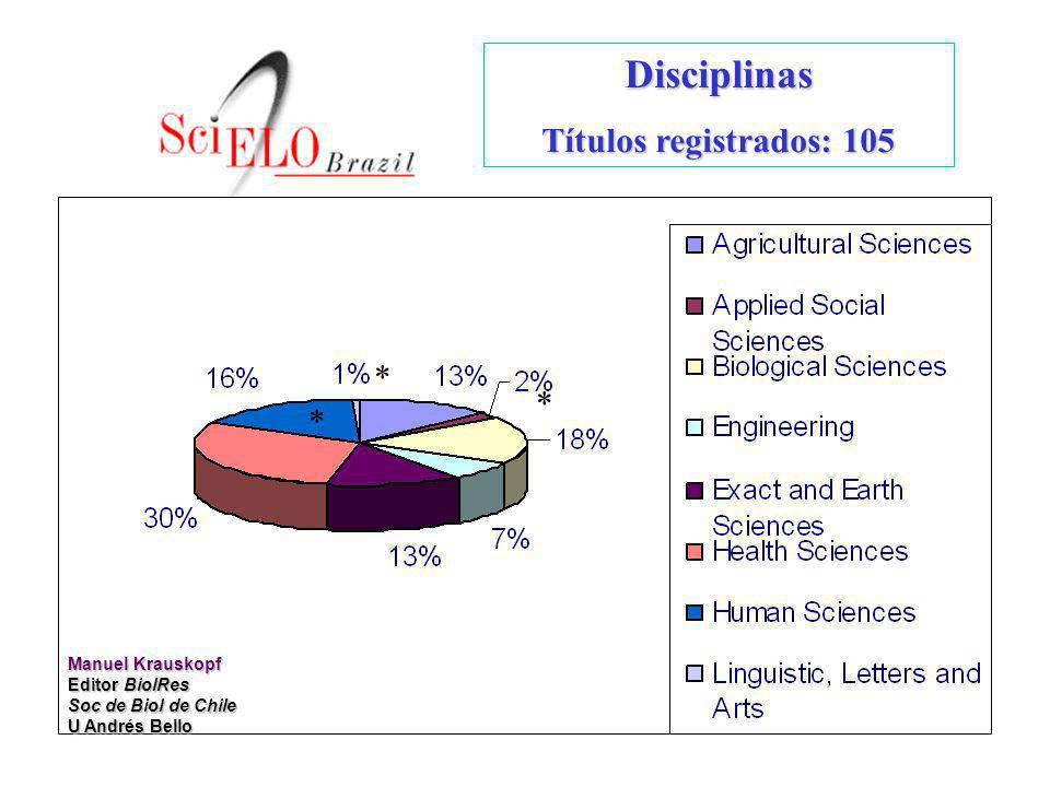 Disciplinas Títulos registrados: 105 * * * Manuel Krauskopf Editor BiolRes Soc de Biol de Chile U Andrés Bello