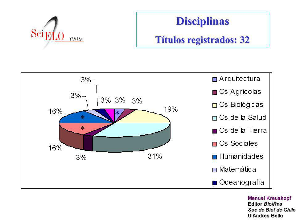 Disciplinas Títulos registrados: 32 * * * Manuel Krauskopf Editor BiolRes Soc de Biol de Chile U Andrés Bello