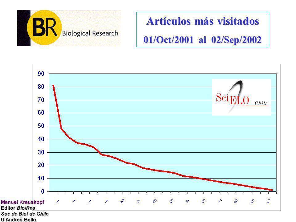 Artículos más visitados 01/Oct/2001 al 02/Sep/2002 Manuel Krauskopf Editor BiolRes Soc de Biol de Chile U Andrés Bello