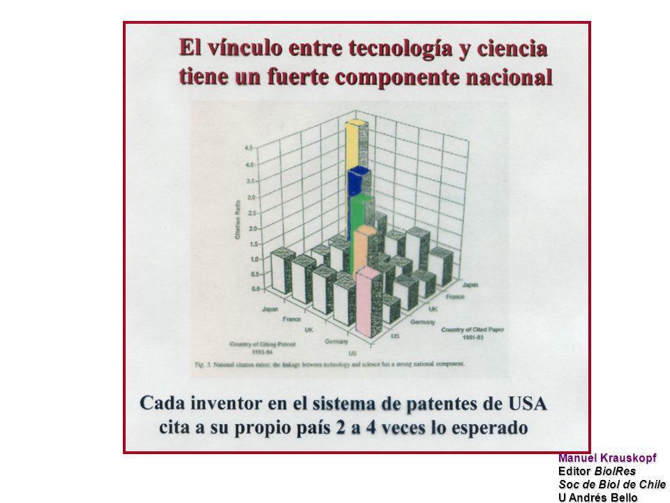 Manuel Krauskopf Editor BiolRes Soc de Biol de Chile U Andrés Bello