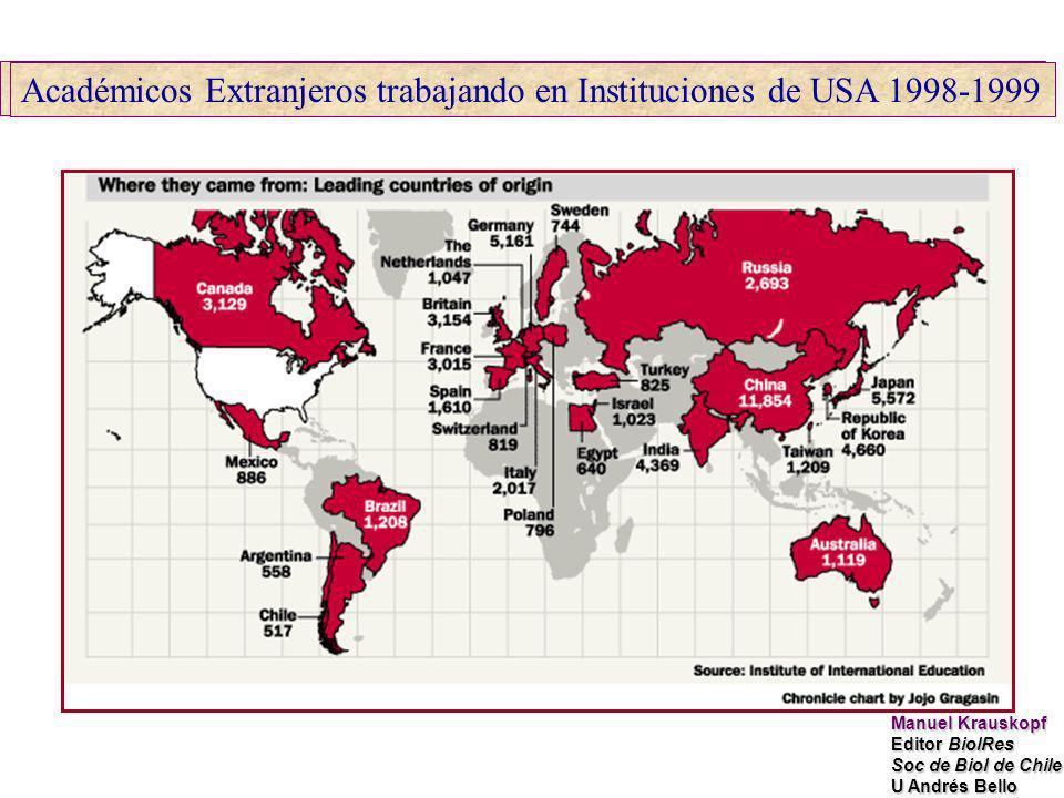 Académicos Extranjeros trabajando en Instituciones de USA 1998-1999 Manuel Krauskopf Editor BiolRes Soc de Biol de Chile U Andrés Bello