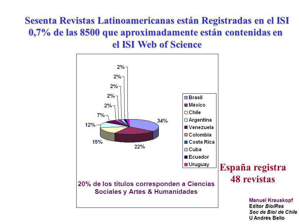 Sesenta Revistas Latinoamericanas están Registradas en el ISI 0,7% de las 8500 que aproximadamente están contenidas en el ISI Web of Science España registra 48 revistas 20% de los títulos corresponden a Ciencias Sociales y Artes & Humanidades Manuel Krauskopf Editor BiolRes Soc de Biol de Chile U Andrés Bello
