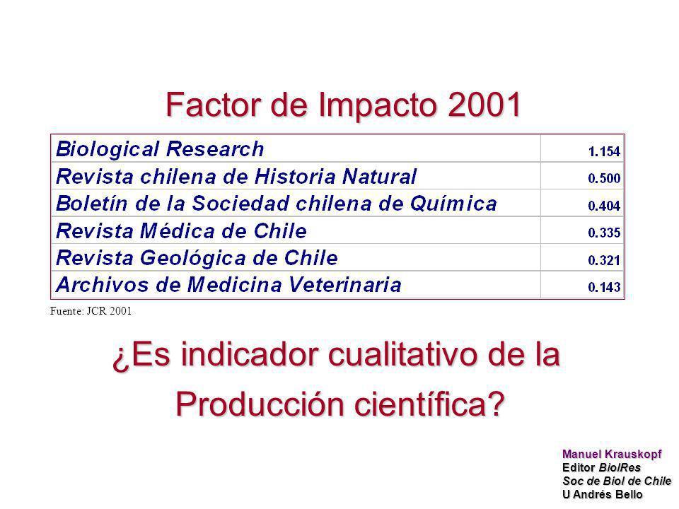 Factor de Impacto 2001 Fuente: JCR 2001 ¿Es indicador cualitativo de la Producción científica.