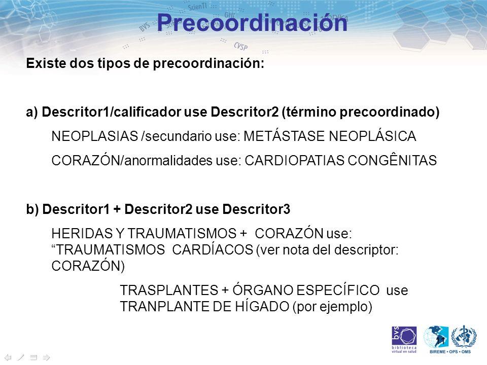 11 Precoordinación Existe dos tipos de precoordinación: a) Descritor1/calificador use Descritor2 (término precoordinado) NEOPLASIAS /secundario use: M