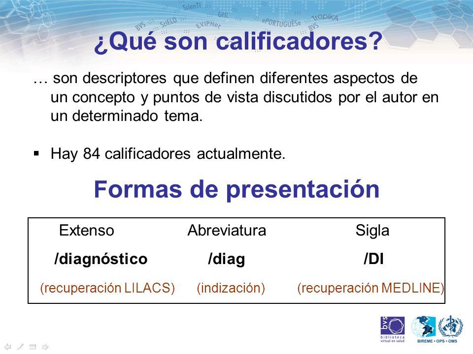 24 F ormas de presentación Extenso Abreviatura Sigla /diagnóstico /diag /DI (recuperación LILACS)(indización)(recuperación MEDLINE) … son descriptores