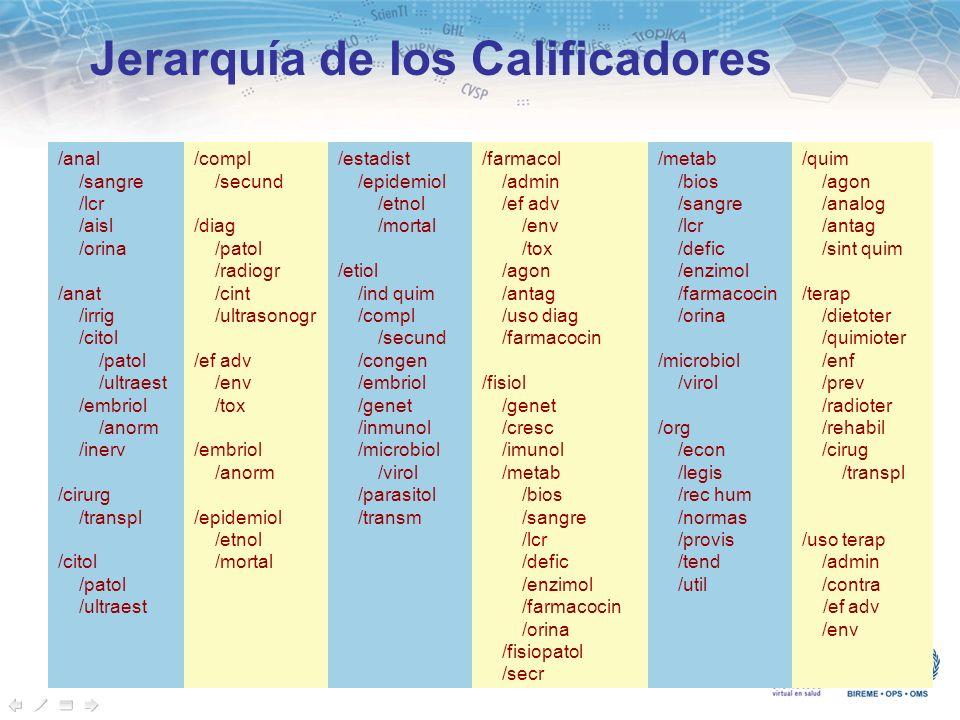 31 Jerarquía de los Calificadores /anal /sangre /lcr /aisl /orina /anat /irrig /citol /patol /ultraest /embriol /anorm /inerv /cirurg /transpl /citol