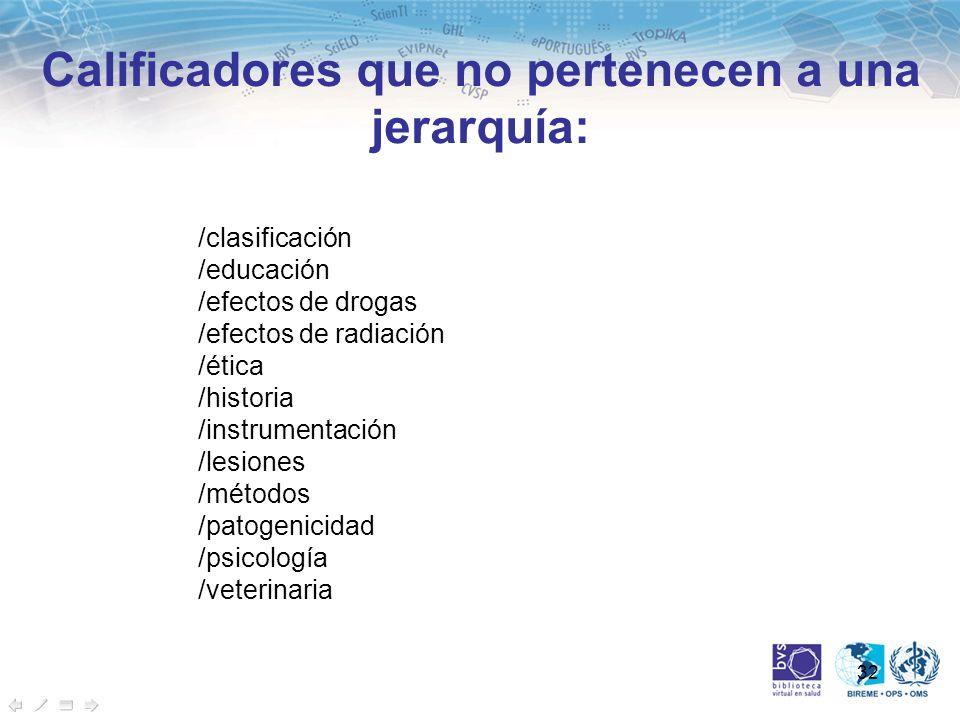 32 Calificadores que no pertenecen a una jerarquía: /clasificación /educación /efectos de drogas /efectos de radiación /ética /historia /instrumentaci