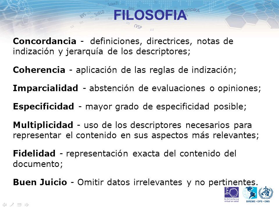 4 FILOSOFIA Concordancia - definiciones, directrices, notas de indización y jerarquía de los descriptores; Coherencia - aplicación de las reglas de in