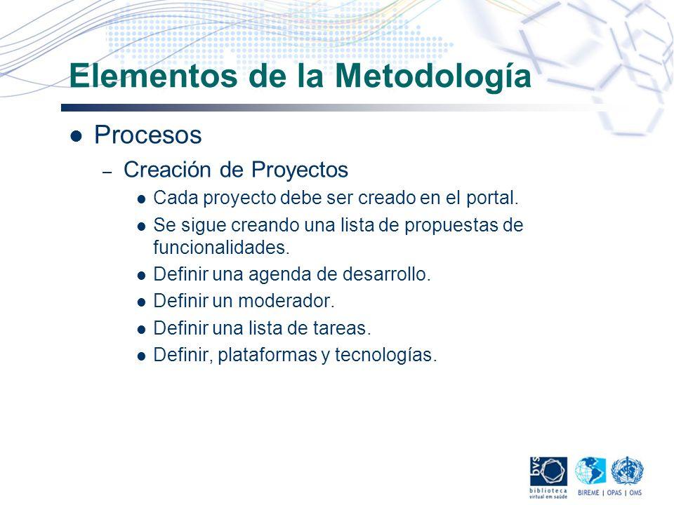 Elementos de la Metodología Procesos – Creación de Proyectos Cada proyecto debe ser creado en el portal. Se sigue creando una lista de propuestas de f