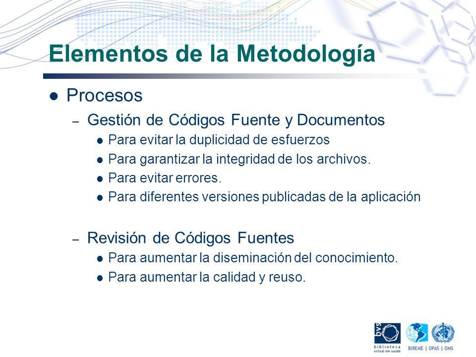 Elementos de la Metodología Procesos – Gestión de Códigos Fuente y Documentos Para evitar la duplicidad de esfuerzos Para garantizar la integridad de