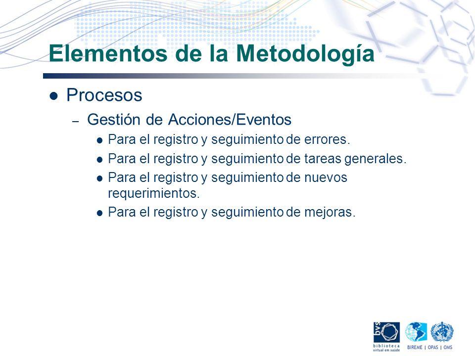 Elementos de la Metodología Procesos – Gestión de Acciones/Eventos Para el registro y seguimiento de errores. Para el registro y seguimiento de tareas