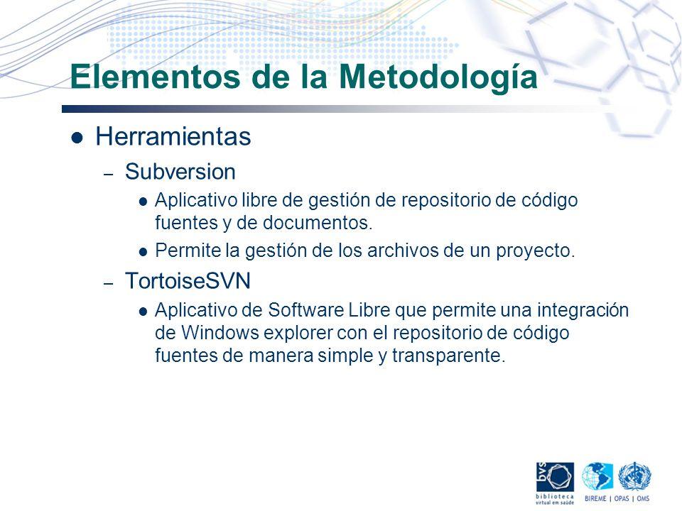 Elementos de la Metodología Herramientas – Subversion Aplicativo libre de gestión de repositorio de código fuentes y de documentos. Permite la gestión