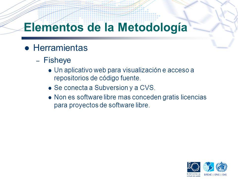 Elementos de la Metodología Herramientas – Fisheye Un aplicativo web para visualización e acceso a repositorios de código fuente. Se conecta a Subvers