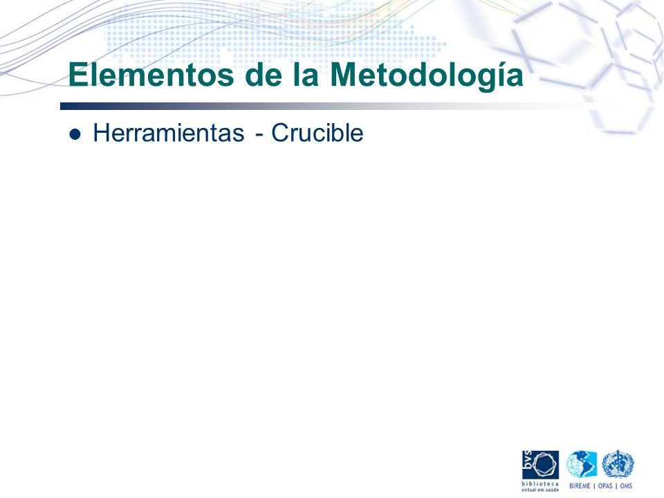 Elementos de la Metodología Herramientas - Crucible