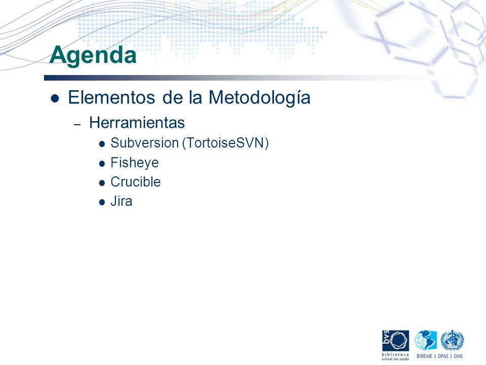Agenda Elementos de la Metodología – Herramientas Subversion (TortoiseSVN) Fisheye Crucible Jira
