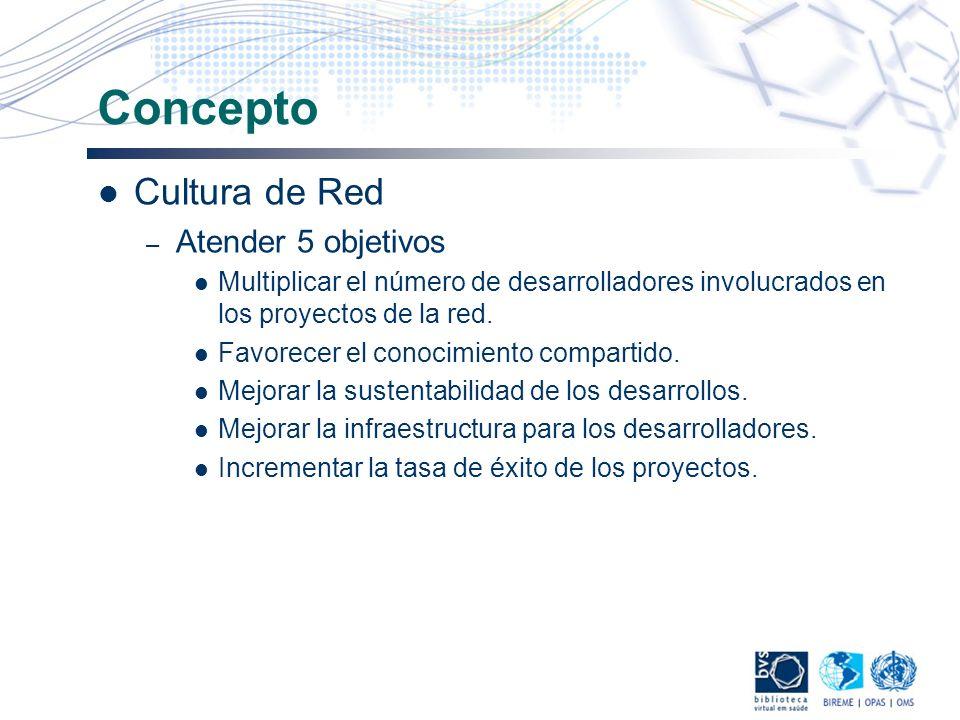 Concepto Cultura de Red – Atender 5 objetivos Multiplicar el número de desarrolladores involucrados en los proyectos de la red. Favorecer el conocimie