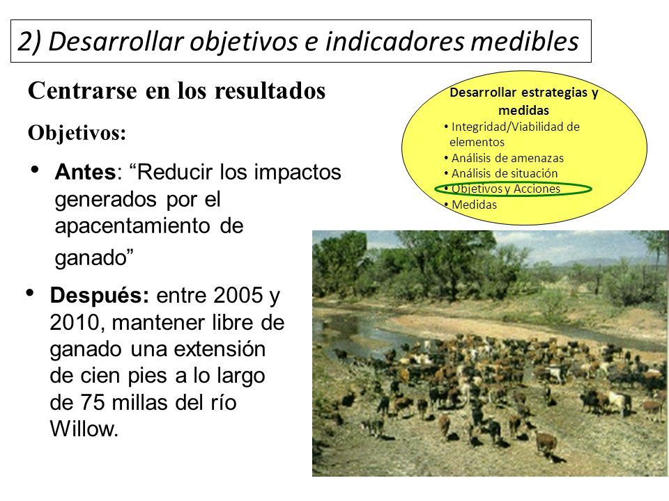 Después: entre 2005 y 2010, mantener libre de ganado una extensión de cien pies a lo largo de 75 millas del río Willow. Antes: Reducir los impactos ge