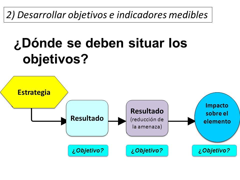 ¿Dónde se deben situar los objetivos? Setting objectives 2) Desarrollar objetivos e indicadores medibles Estrategia Resultado (reducción de la amenaza