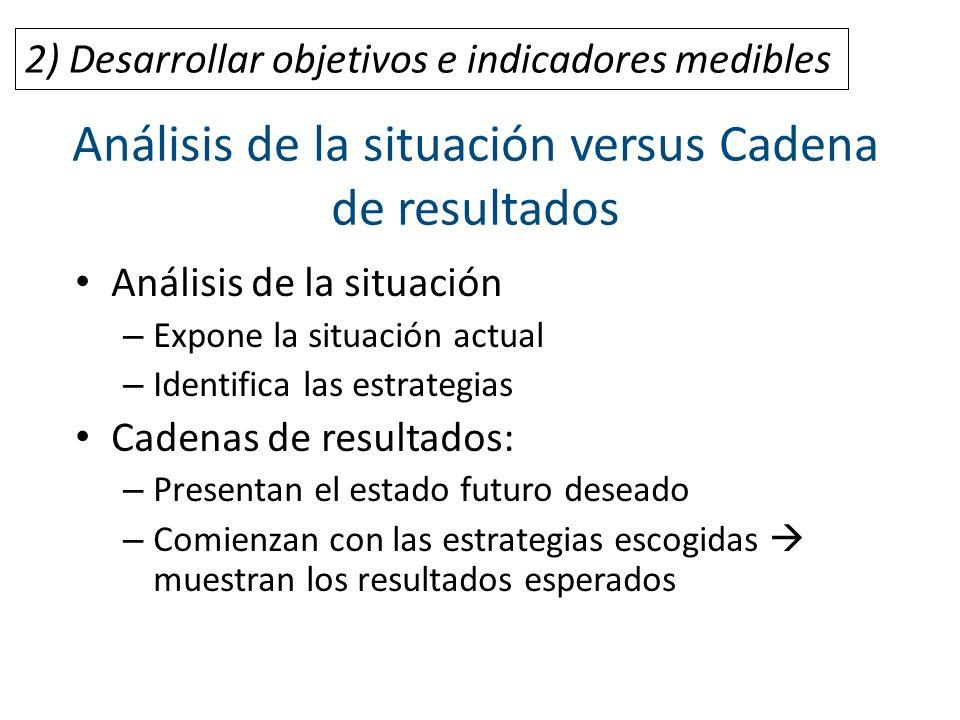 Análisis de la situación versus Cadena de resultados Análisis de la situación – Expone la situación actual – Identifica las estrategias Cadenas de res