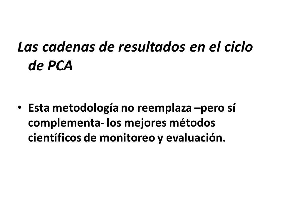 Las cadenas de resultados en el ciclo de PCA Esta metodología no reemplaza –pero sí complementa- los mejores métodos científicos de monitoreo y evalua