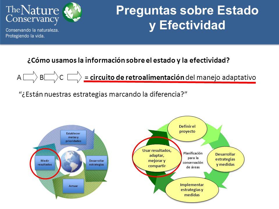 ¿Cómo usamos la información sobre el estado y la efectividad? A B C = circuito de retroalimentación del manejo adaptativo ¿Están nuestras estrategias