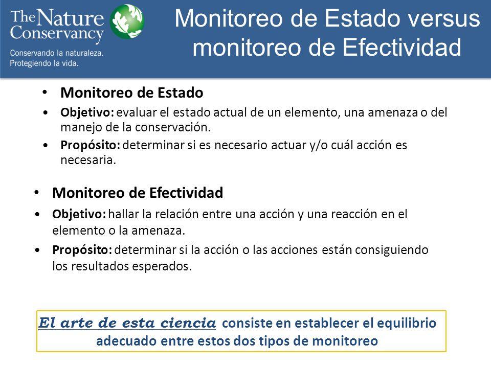 Monitoreo de Estado Objetivo: evaluar el estado actual de un elemento, una amenaza o del manejo de la conservación. Propósito: determinar si es necesa