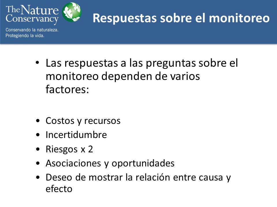 Las respuestas a las preguntas sobre el monitoreo dependen de varios factores: Costos y recursos Incertidumbre Riesgos x 2 Asociaciones y oportunidade