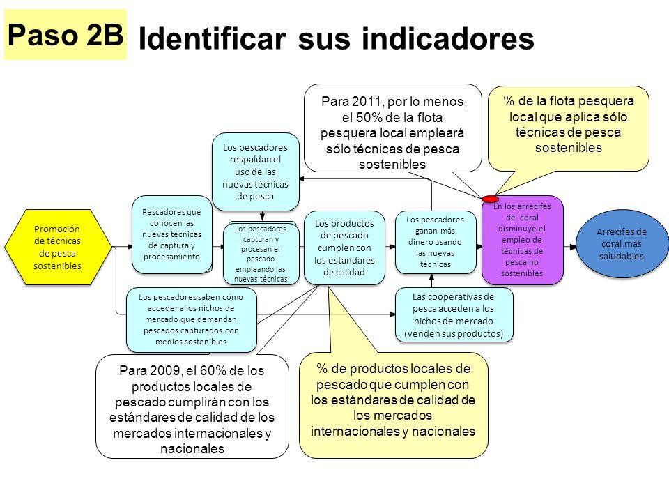 Para 2009, el 60% de los productos locales de pescado cumplirán con los estándares de calidad de los mercados internacionales y nacionales Para 2011,
