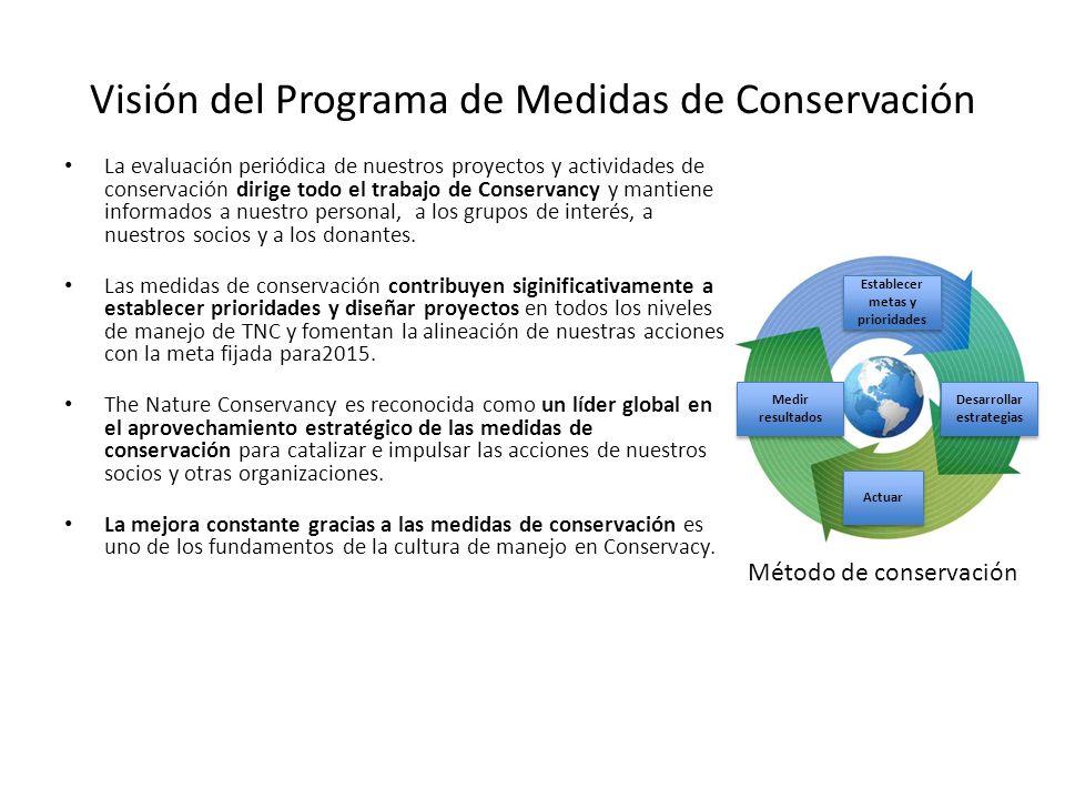 Visión del Programa de Medidas de Conservación La evaluación periódica de nuestros proyectos y actividades de conservación dirige todo el trabajo de C