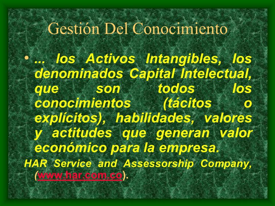 Gestión Del Conocimiento Juan Carrión en su artículo Introducción Conceptual a la Gestión del Conocimiento. ( WWW Gestión del Conocimiento.com) define