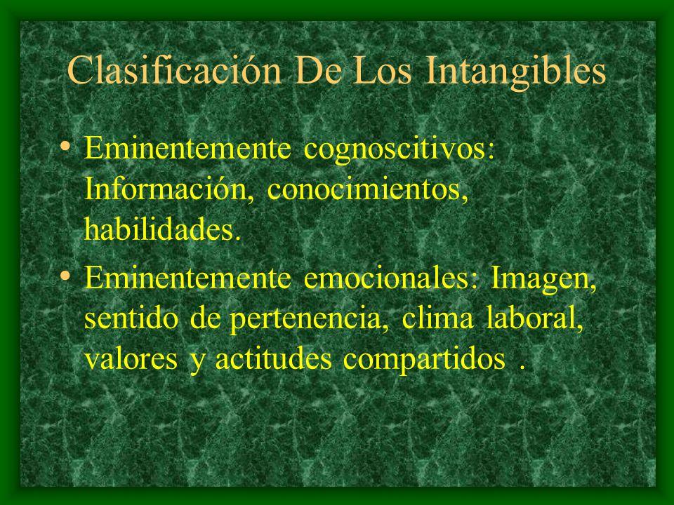 Gestión De Los Recursos Intangibles.