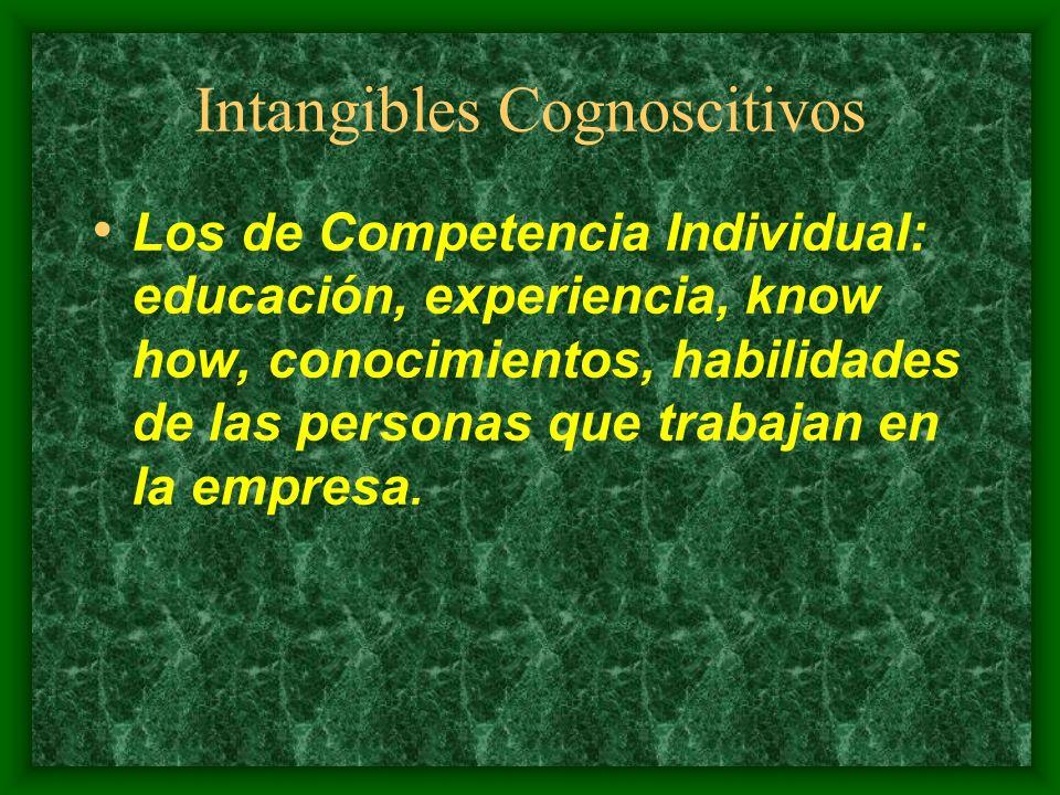 Clasificación De Los Intangibles Eminentemente cognoscitivos: Información, conocimientos, habilidades. Eminentemente emocionales: Imagen, sentido de p